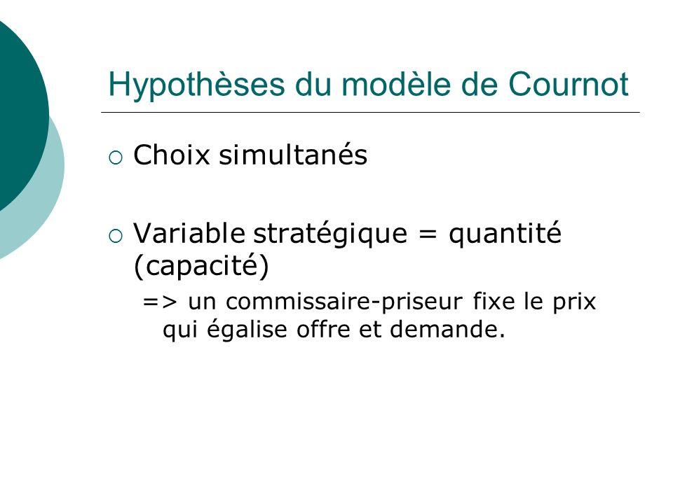 Hypothèses du modèle de Cournot Choix simultanés Variable stratégique = quantité (capacité) => un commissaire-priseur fixe le prix qui égalise offre e