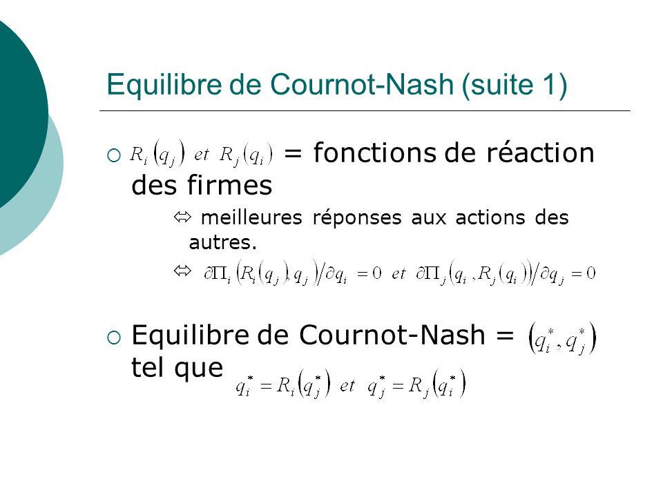 Equilibre de Cournot-Nash (suite 1) = fonctions de réaction des firmes meilleures réponses aux actions des autres. Equilibre de Cournot-Nash = tel que