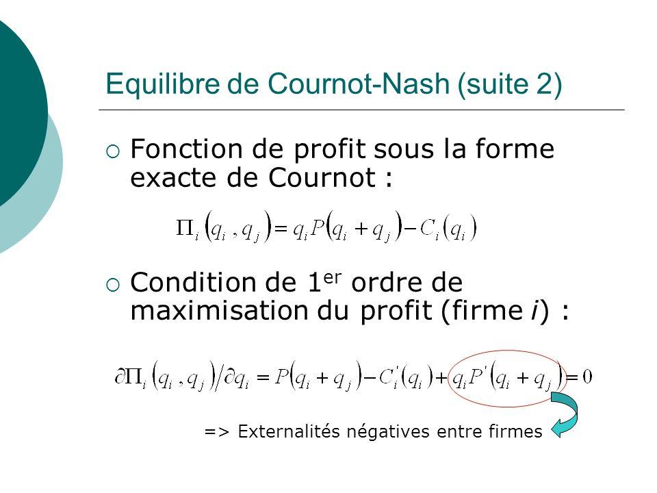 Equilibre de Cournot-Nash (suite 2) Fonction de profit sous la forme exacte de Cournot : Condition de 1 er ordre de maximisation du profit (firme i) :