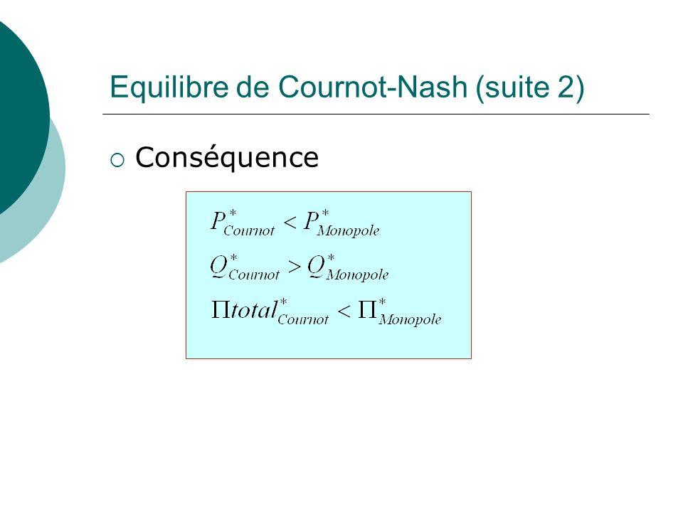 Equilibre de Cournot-Nash (suite 2) Conséquence