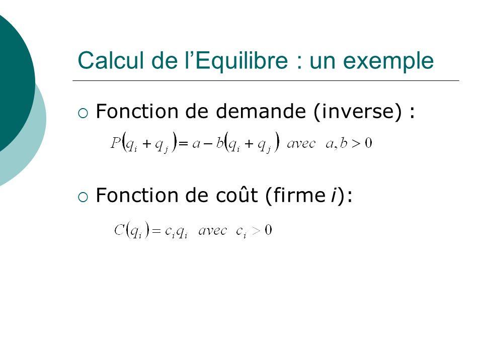 Calcul de lEquilibre : un exemple Fonction de demande (inverse) : Fonction de coût (firme i):