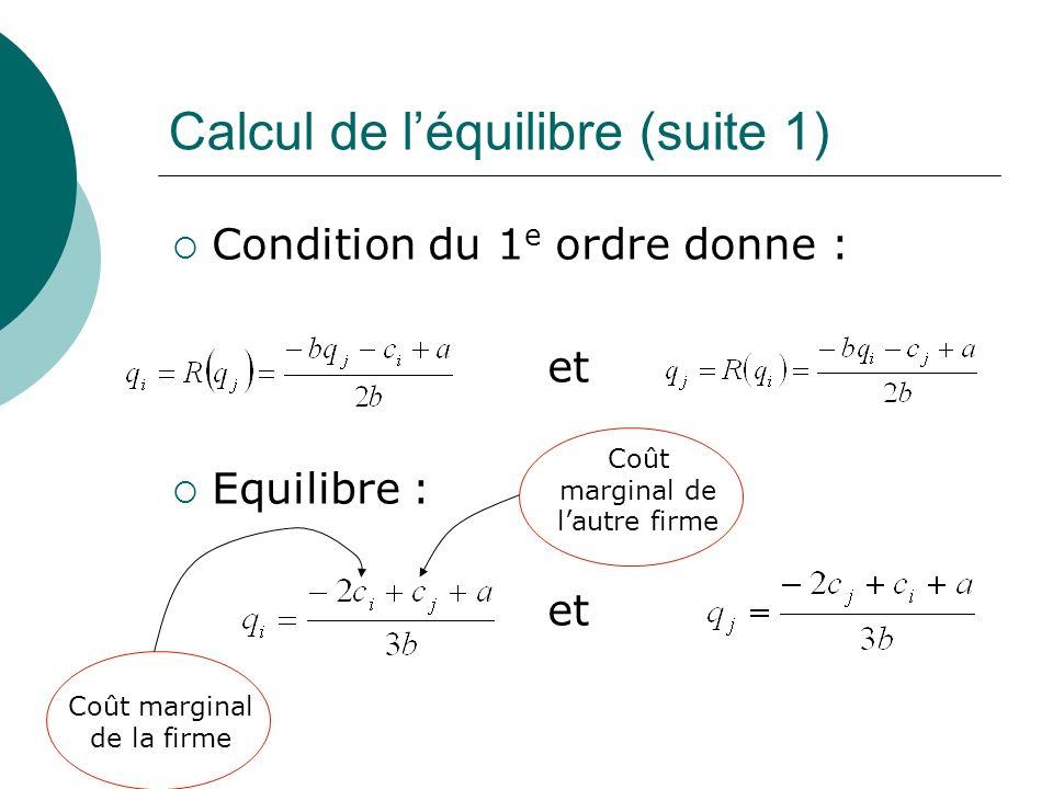 Calcul de léquilibre (suite 1) Condition du 1 e ordre donne : et Equilibre : et Coût marginal de la firme Coût marginal de lautre firme