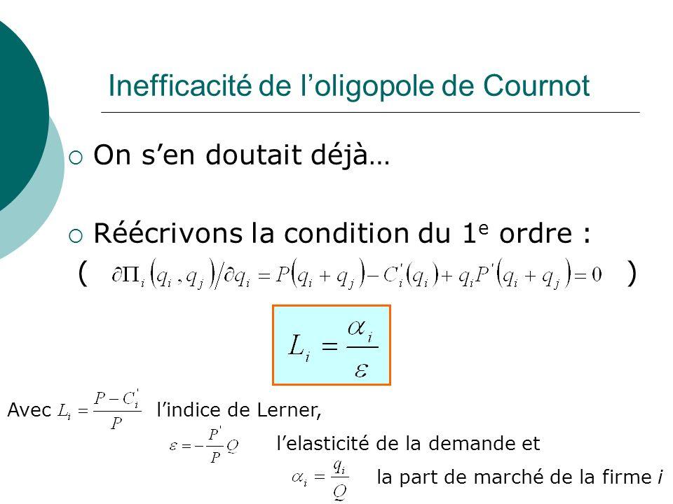 On sen doutait déjà… Réécrivons la condition du 1 e ordre : ( ) Avec lindice de Lerner, lelasticité de la demande et la part de marché de la firme i I