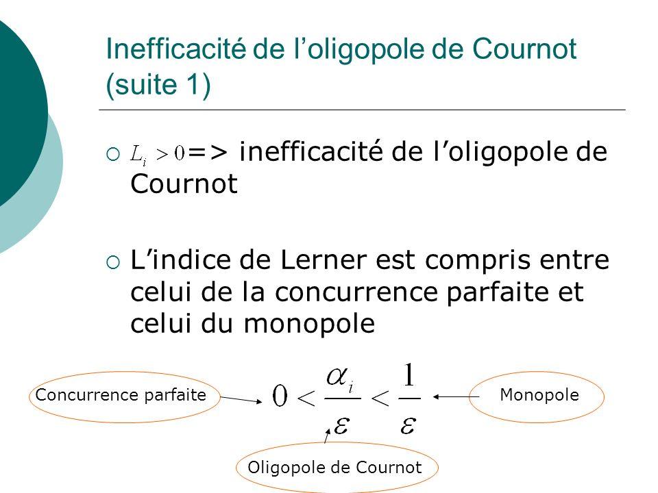Inefficacité de loligopole de Cournot (suite 1) => inefficacité de loligopole de Cournot Lindice de Lerner est compris entre celui de la concurrence p