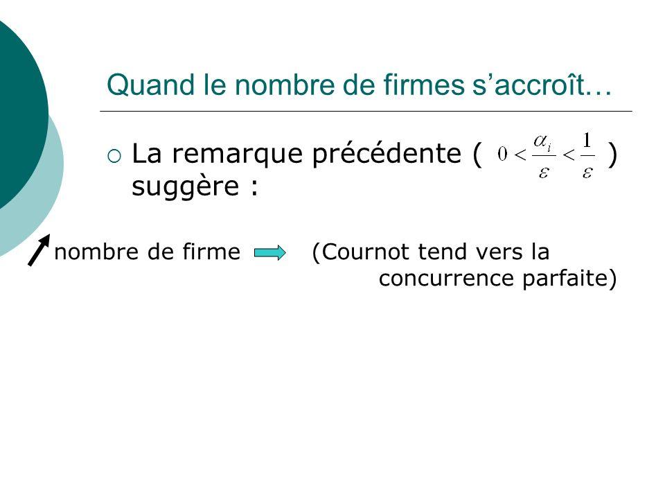Quand le nombre de firmes saccroît… La remarque précédente ( ) suggère : nombre de firme (Cournot tend vers la concurrence parfaite)
