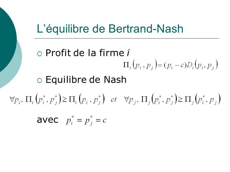 Léquilibre de Bertrand-Nash Profit de la firme i Equilibre de Nash avec