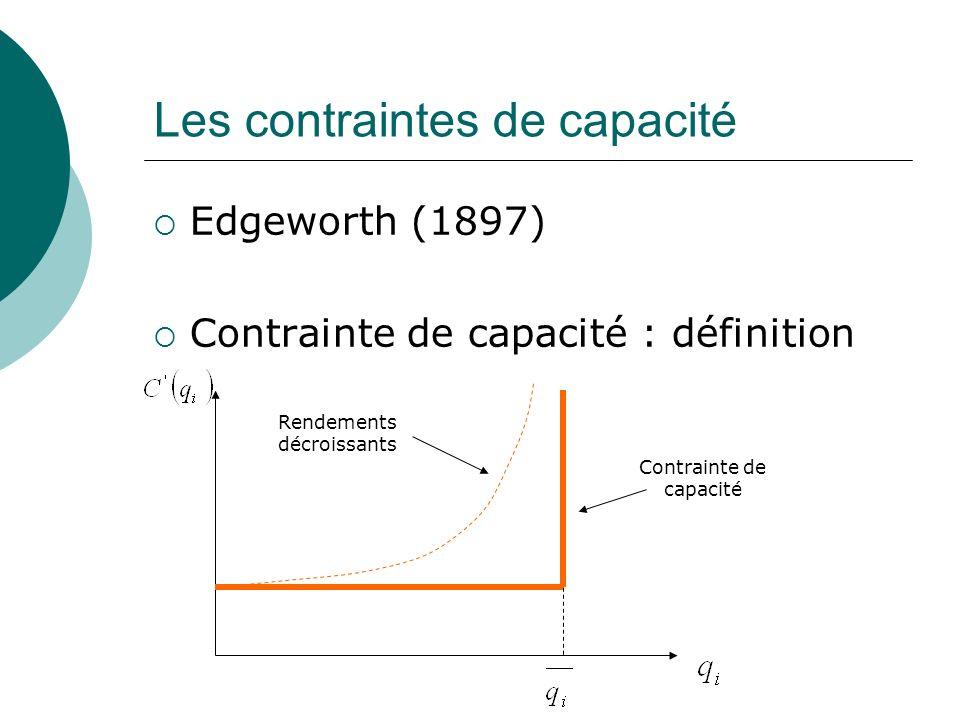 Les contraintes de capacité Edgeworth (1897) Contrainte de capacité : définition Rendements décroissants Contrainte de capacité