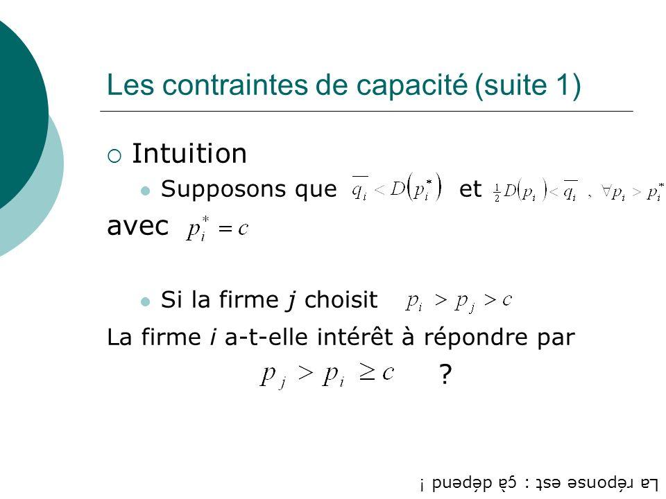 Les contraintes de capacité (suite 1) Intuition Supposons que et avec Si la firme j choisit La firme i a-t-elle intérêt à répondre par ? La réponse es