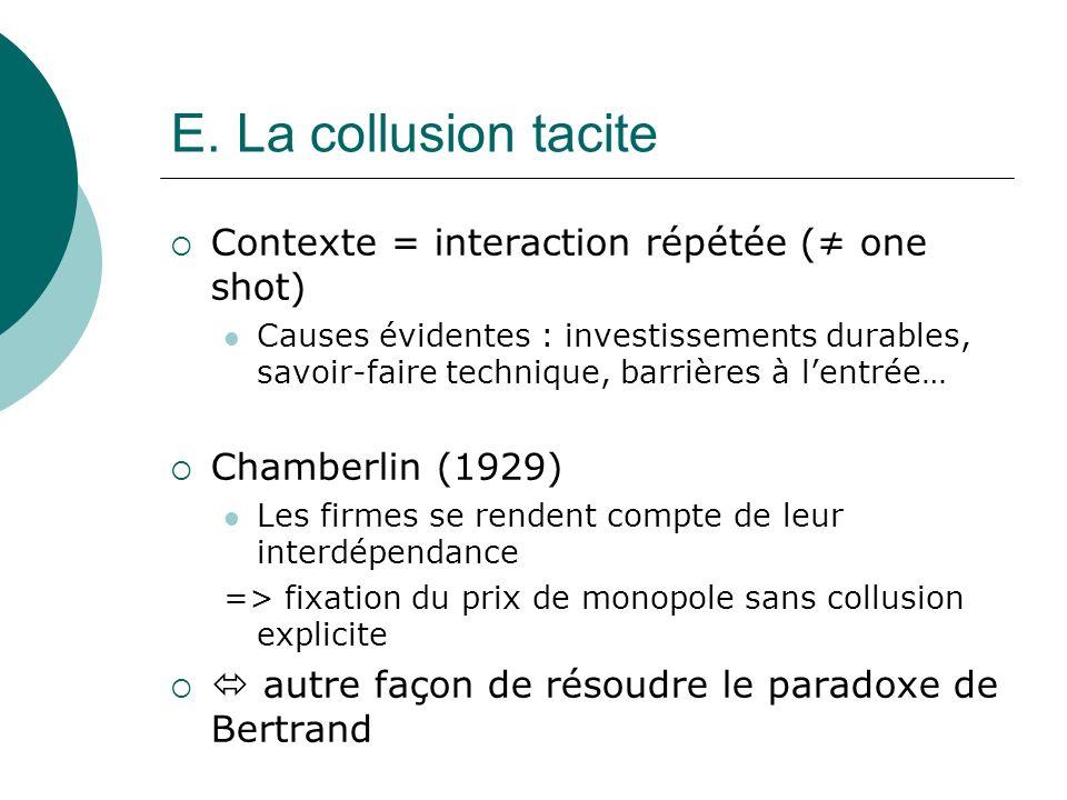 Contexte = interaction répétée ( one shot) Causes évidentes : investissements durables, savoir-faire technique, barrières à lentrée… Chamberlin (1929)