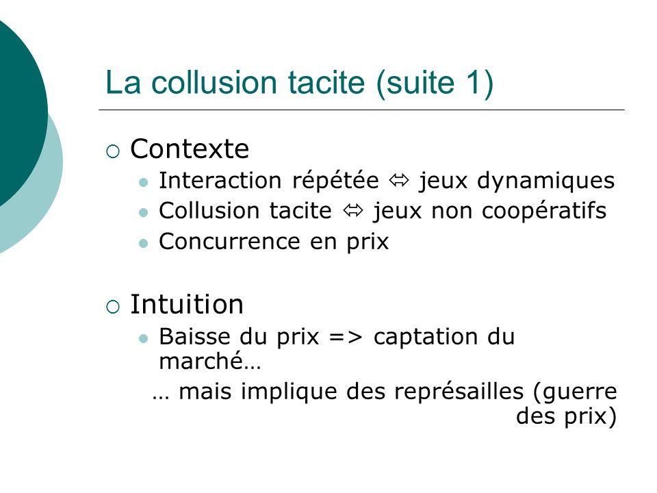 La collusion tacite (suite 1) Contexte Interaction répétée jeux dynamiques Collusion tacite jeux non coopératifs Concurrence en prix Intuition Baisse