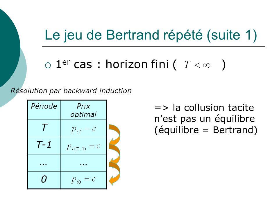 Le jeu de Bertrand répété (suite 1) 1 er cas : horizon fini ( ) PériodePrix optimal T T-1 …… 0 => la collusion tacite nest pas un équilibre (équilibre
