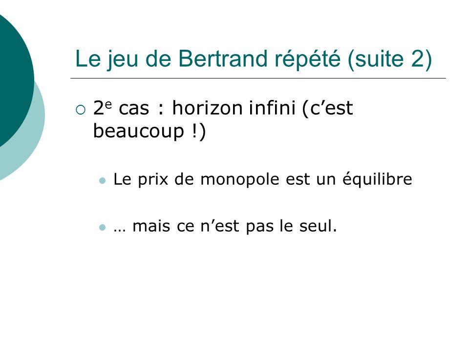 Le jeu de Bertrand répété (suite 2) 2 e cas : horizon infini (cest beaucoup !) Le prix de monopole est un équilibre … mais ce nest pas le seul.