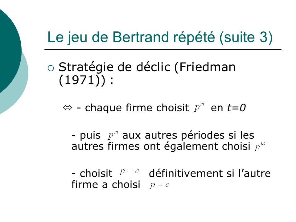 Le jeu de Bertrand répété (suite 3) Stratégie de déclic (Friedman (1971)) : - chaque firme choisit en t=0 - puis aux autres périodes si les autres fir