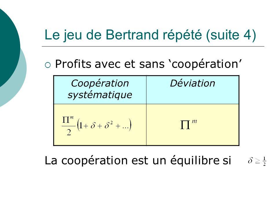 Le jeu de Bertrand répété (suite 4) Profits avec et sans coopération La coopération est un équilibre si Coopération systématique Déviation