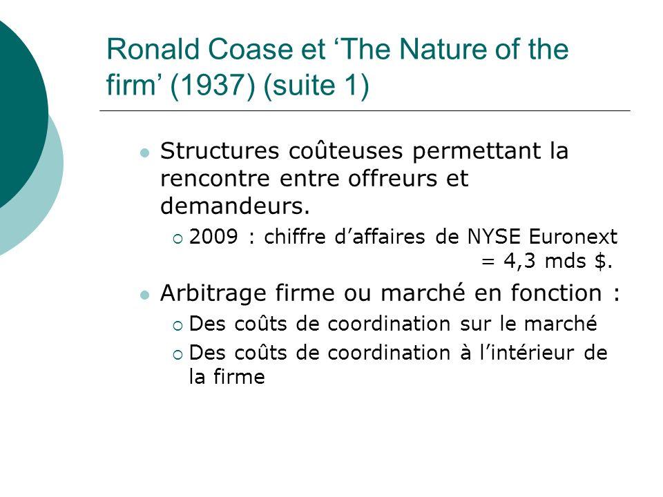 Ronald Coase et The Nature of the firm (1937) (suite 1) Structures coûteuses permettant la rencontre entre offreurs et demandeurs. 2009 : chiffre daff