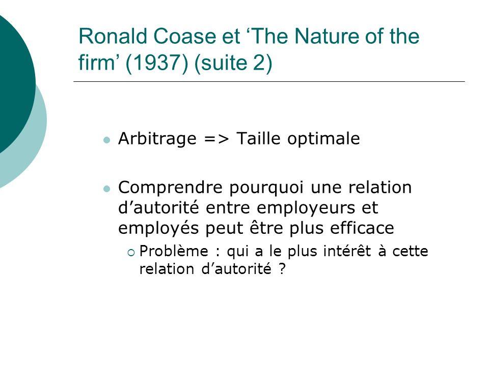 Ronald Coase et The Nature of the firm (1937) (suite 2) Arbitrage => Taille optimale Comprendre pourquoi une relation dautorité entre employeurs et em