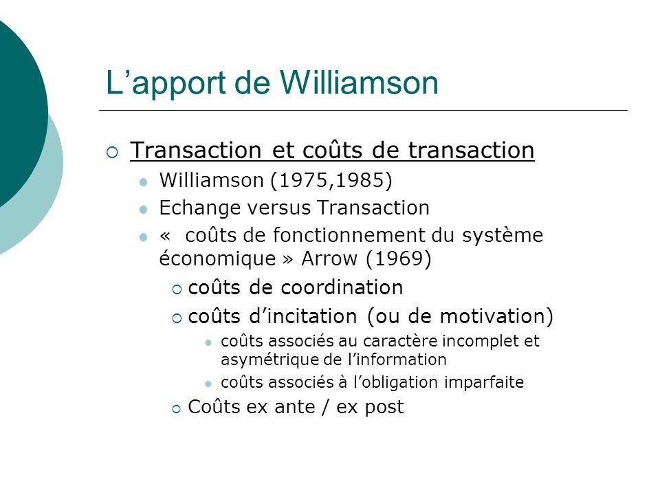 Lapport de Williamson Transaction et coûts de transaction Williamson (1975,1985) Echange versus Transaction « coûts de fonctionnement du système écono