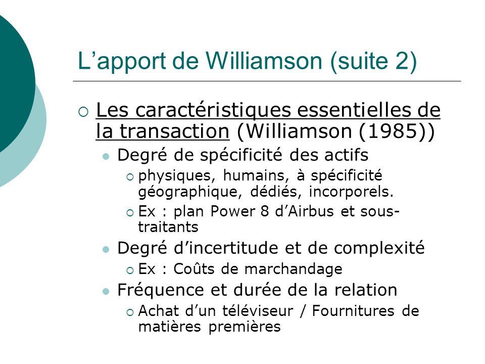 Lapport de Williamson (suite 2) Les caractéristiques essentielles de la transaction (Williamson (1985)) Degré de spécificité des actifs physiques, hum