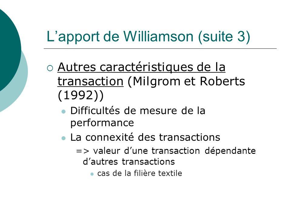 Lapport de Williamson (suite 3) Autres caractéristiques de la transaction (Milgrom et Roberts (1992)) Difficultés de mesure de la performance La conne
