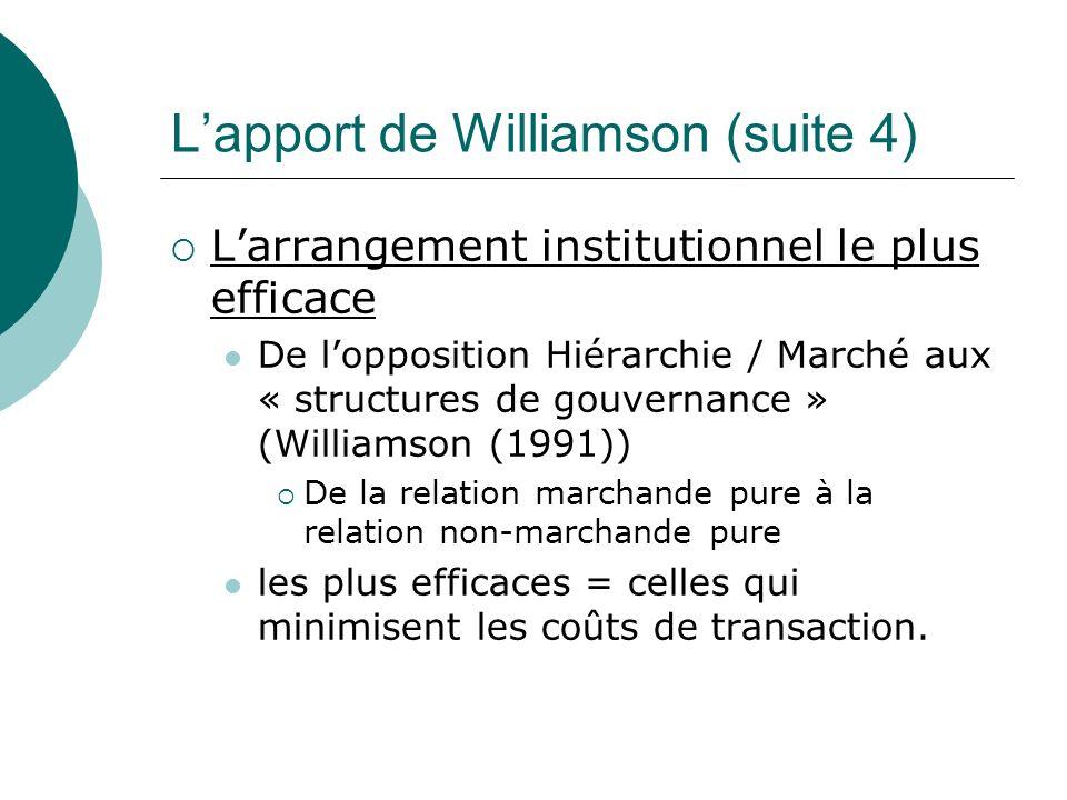 Lapport de Williamson (suite 4) Larrangement institutionnel le plus efficace De lopposition Hiérarchie / Marché aux « structures de gouvernance » (Wil