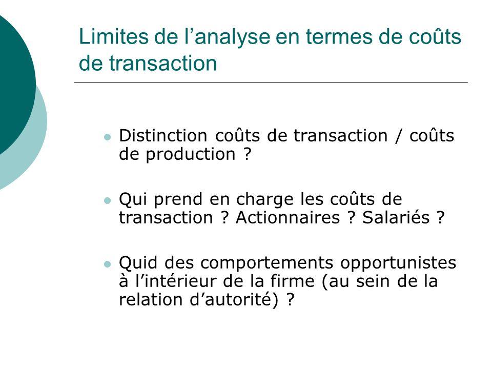 Limites de lanalyse en termes de coûts de transaction Distinction coûts de transaction / coûts de production ? Qui prend en charge les coûts de transa