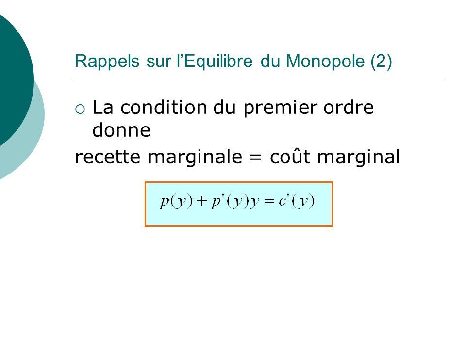 Rappels sur lEquilibre du Monopole (2) La condition du premier ordre donne recette marginale = coût marginal