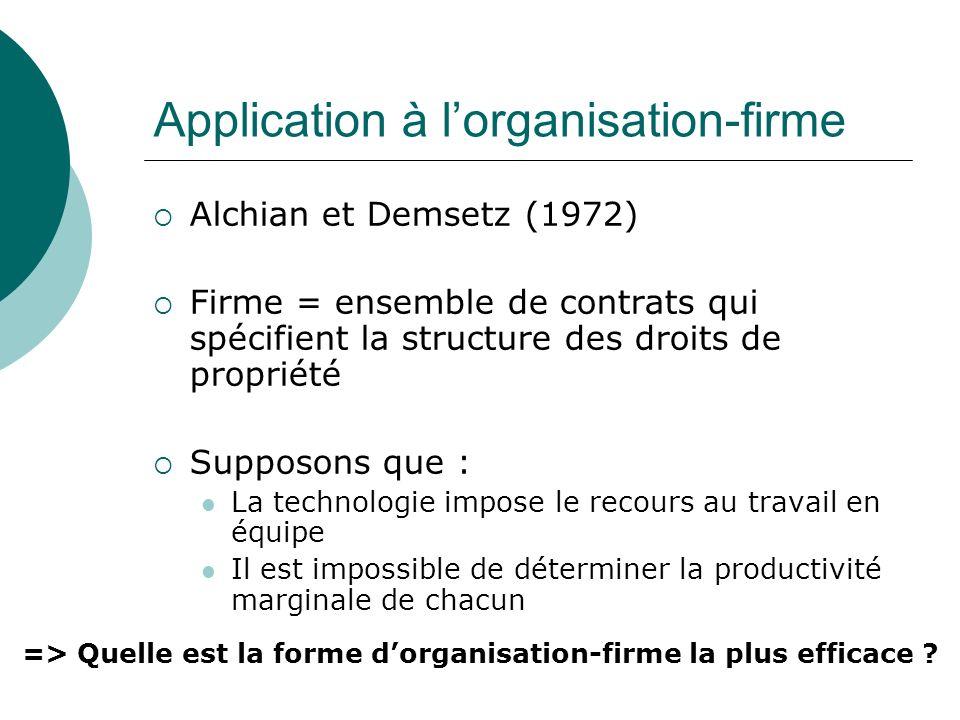 Application à lorganisation-firme Alchian et Demsetz (1972) Firme = ensemble de contrats qui spécifient la structure des droits de propriété Supposons