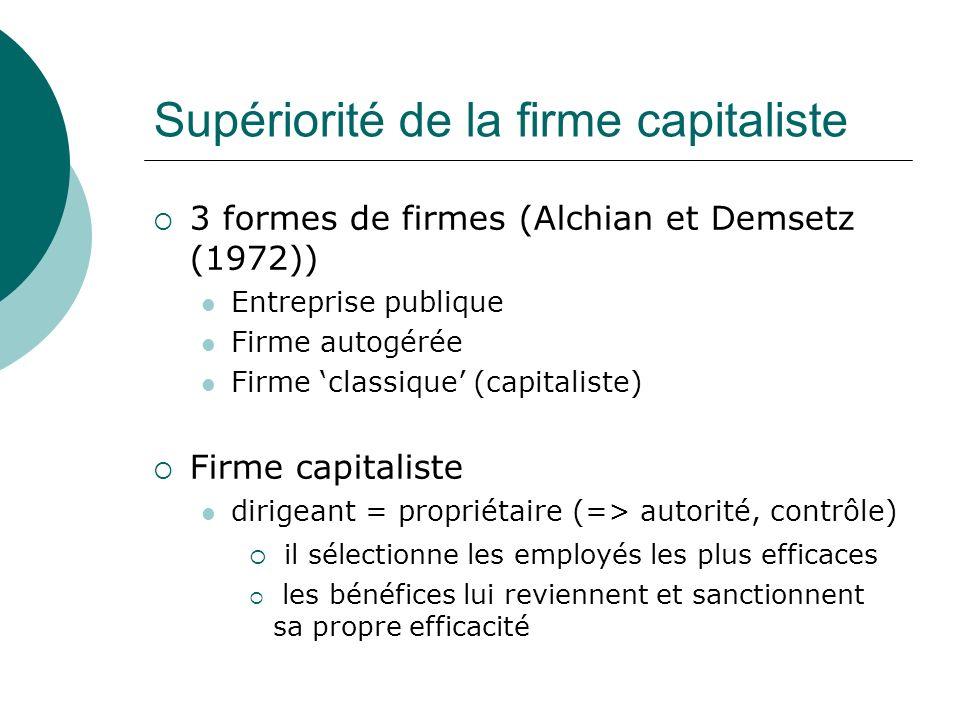 Supériorité de la firme capitaliste 3 formes de firmes (Alchian et Demsetz (1972)) Entreprise publique Firme autogérée Firme classique (capitaliste) F