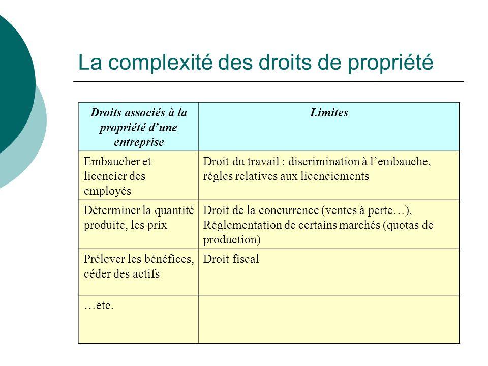La complexité des droits de propriété Droits associés à la propriété dune entreprise Limites Embaucher et licencier des employés Droit du travail : di