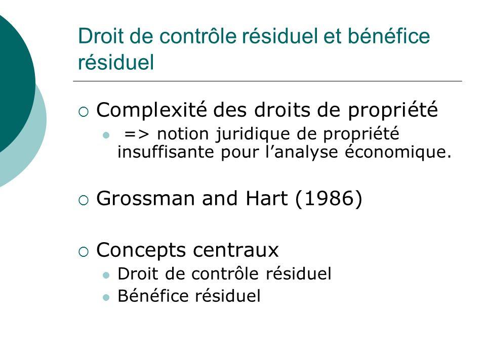 Droit de contrôle résiduel et bénéfice résiduel Complexité des droits de propriété => notion juridique de propriété insuffisante pour lanalyse économi