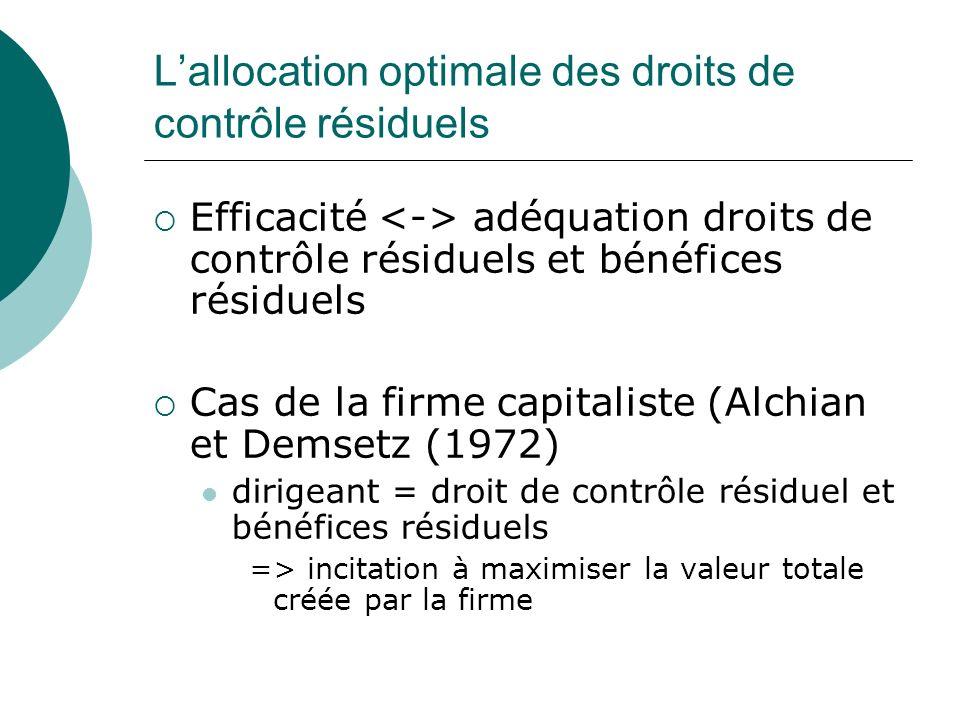 Lallocation optimale des droits de contrôle résiduels Efficacité adéquation droits de contrôle résiduels et bénéfices résiduels Cas de la firme capita