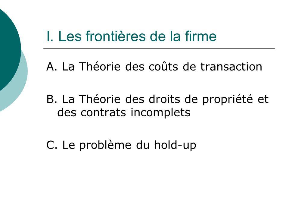 I. Les frontières de la firme A. La Théorie des coûts de transaction B. La Théorie des droits de propriété et des contrats incomplets C. Le problème d