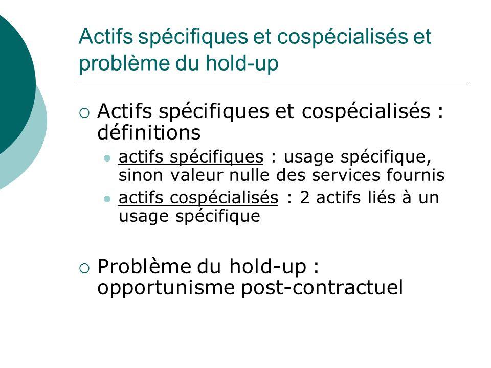 Actifs spécifiques et cospécialisés et problème du hold-up Actifs spécifiques et cospécialisés : définitions actifs spécifiques : usage spécifique, si