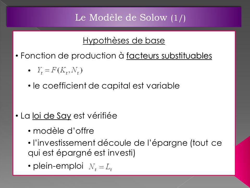 Hypothèses de base facteurs substituables Fonction de production à facteurs substituables le coefficient de capital est variable loi de Say La loi de
