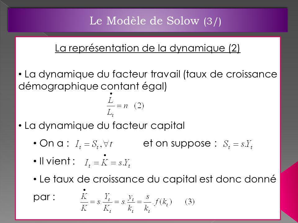 La représentation de la dynamique (2) La dynamique du facteur travail (taux de croissance démographique contant égal) La dynamique du facteur capital