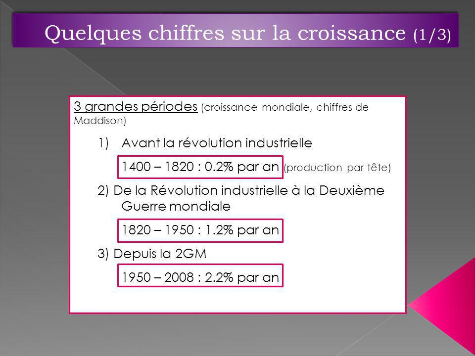 3 grandes périodes (croissance mondiale, chiffres de Maddison) 1)Avant la révolution industrielle 1400 – 1820 : 0.2% par an (production par tête) 2) D