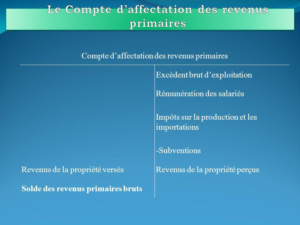Le coefficient budgétaire croît en fonction du revenu lorsque :