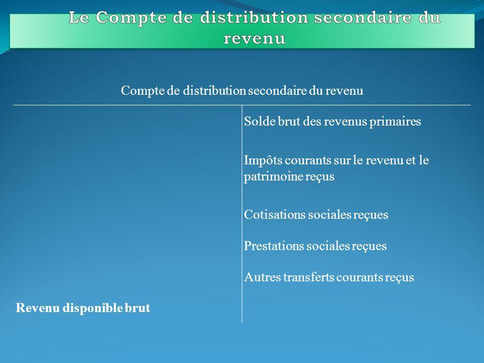 Compte dutilisation du revenu Dépense de consommation finaleRevenu disponible brut Epargne brute