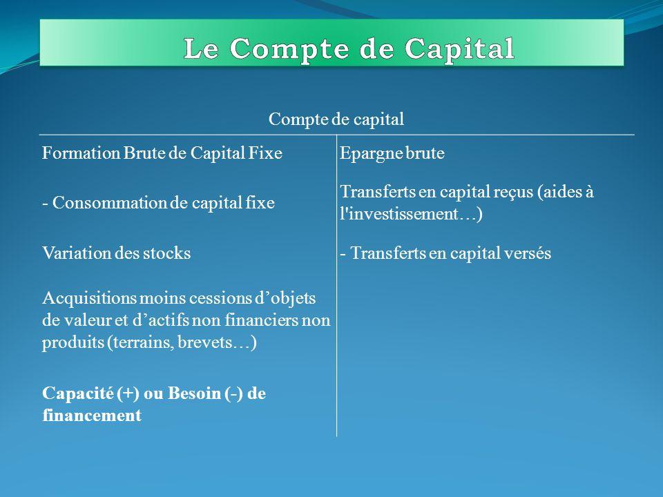 Les 3 approches : - lapproche production - lapproche par la demande - lapproche par les revenus Vers les données de lINSEE Vers les données de lINSEE
