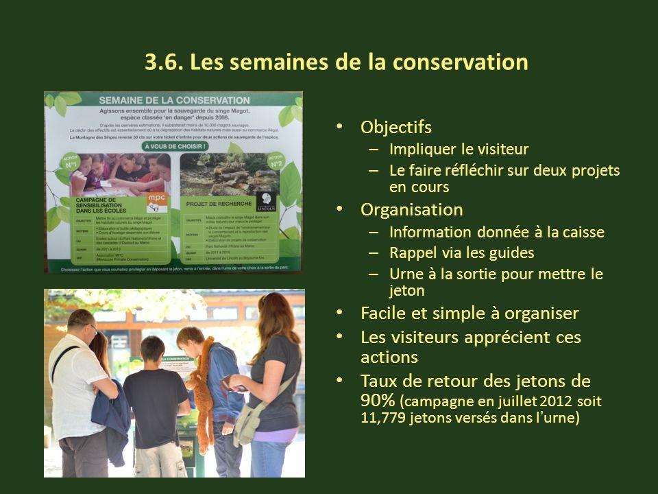 3.6. Les semaines de la conservation Objectifs – Impliquer le visiteur – Le faire réfléchir sur deux projets en cours Organisation – Information donné