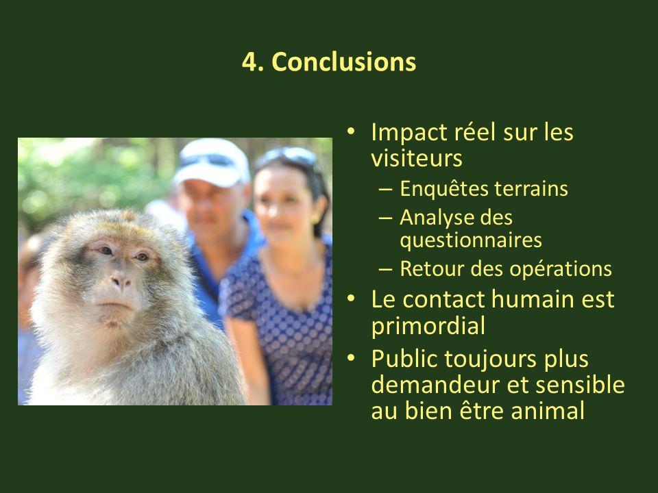 4. Conclusions Impact réel sur les visiteurs – Enquêtes terrains – Analyse des questionnaires – Retour des opérations Le contact humain est primordial