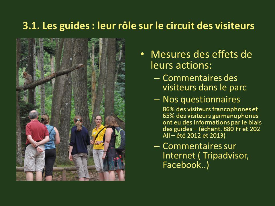 3.1. Les guides : leur rôle sur le circuit des visiteurs Mesures des effets de leurs actions: – Commentaires des visiteurs dans le parc – Nos question