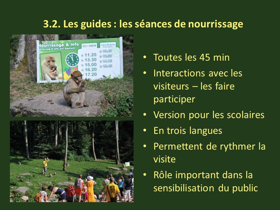 3.2. Les guides : les séances de nourrissage Toutes les 45 min Interactions avec les visiteurs – les faire participer Version pour les scolaires En tr