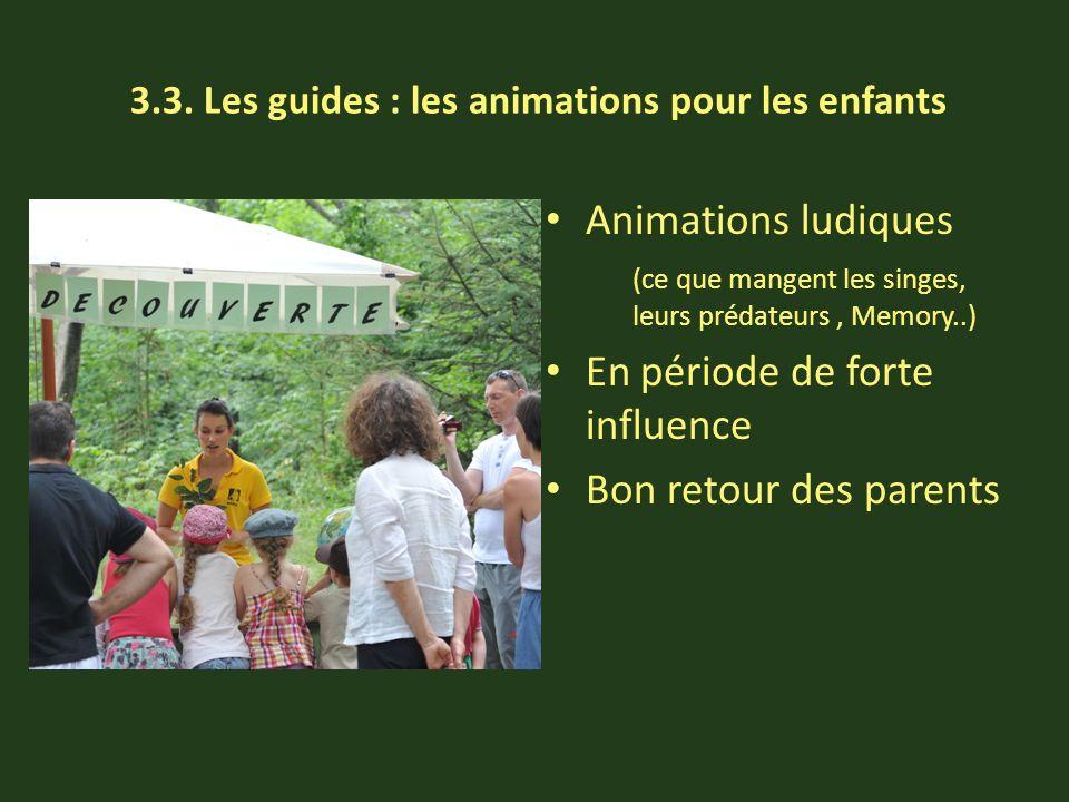 3.3. Les guides : les animations pour les enfants Animations ludiques (ce que mangent les singes, leurs prédateurs, Memory..) En période de forte infl