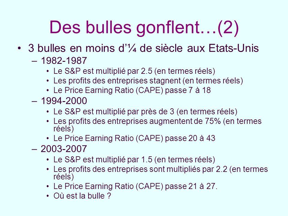 Des bulles gonflent…(2) 3 bulles en moins d¼ de siècle aux Etats-Unis –1982-1987 Le S&P est multiplié par 2.5 (en termes réels) Les profits des entrep