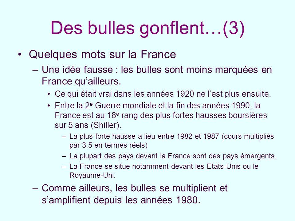 Des bulles gonflent…(3) Quelques mots sur la France –Une idée fausse : les bulles sont moins marquées en France quailleurs. Ce qui était vrai dans les