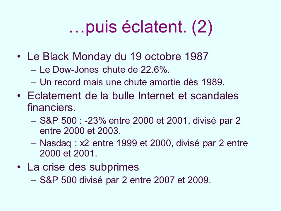 …puis éclatent. (2) Le Black Monday du 19 octobre 1987 –Le Dow-Jones chute de 22.6%. –Un record mais une chute amortie dès 1989. Eclatement de la bull