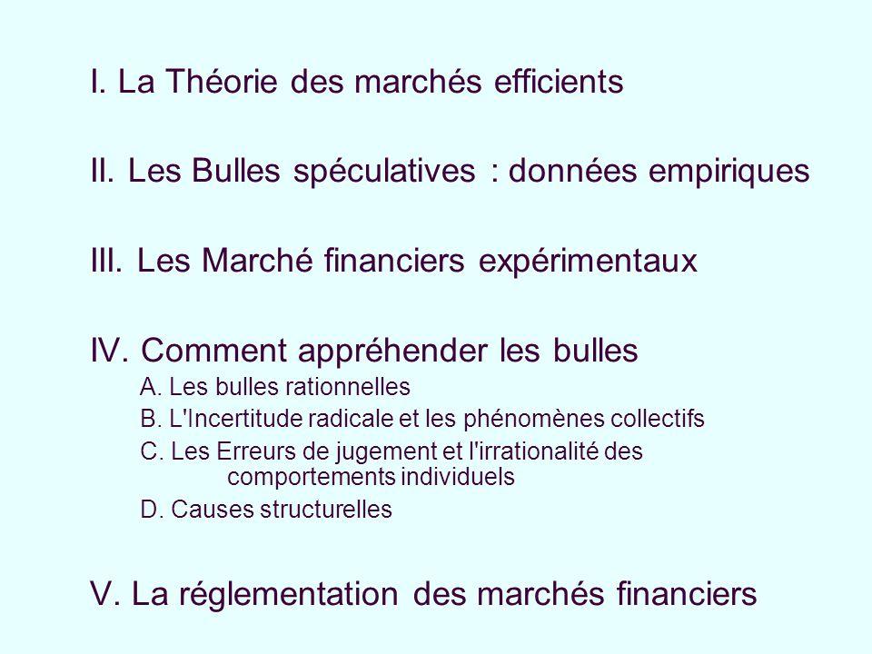 I. La Théorie des marchés efficients II. Les Bulles spéculatives : données empiriques III. Les Marché financiers expérimentaux IV. Comment appréhender
