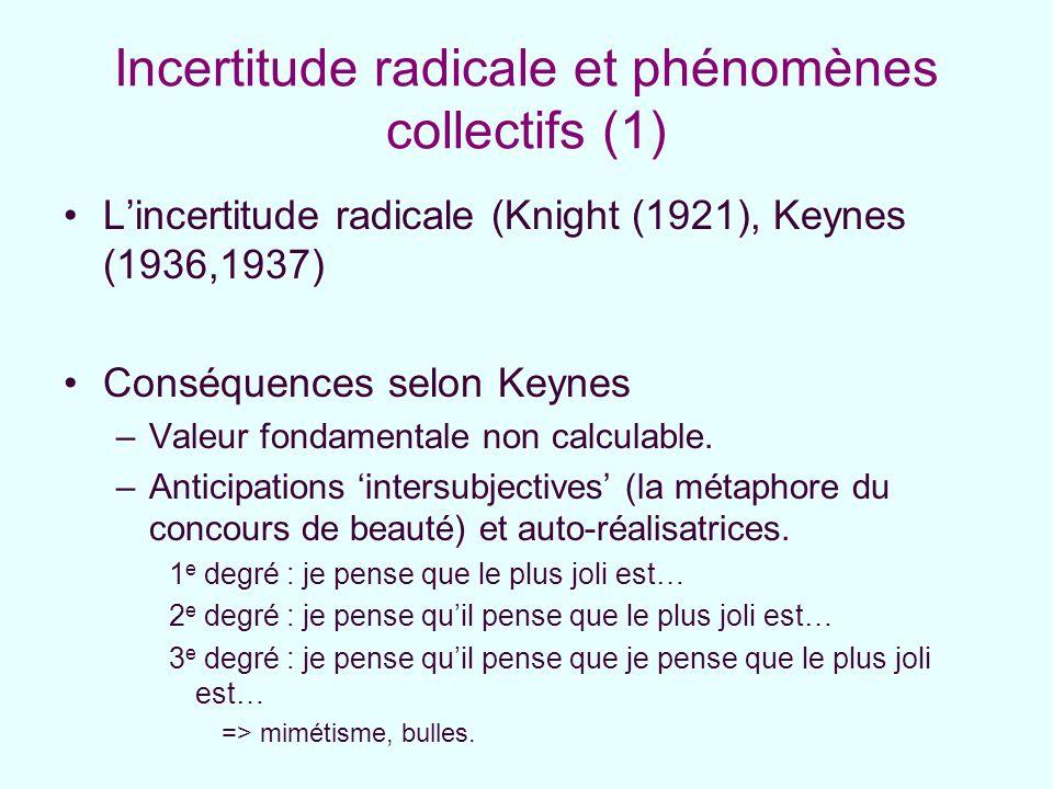 Incertitude radicale et phénomènes collectifs (1) Lincertitude radicale (Knight (1921), Keynes (1936,1937) Conséquences selon Keynes –Valeur fondament