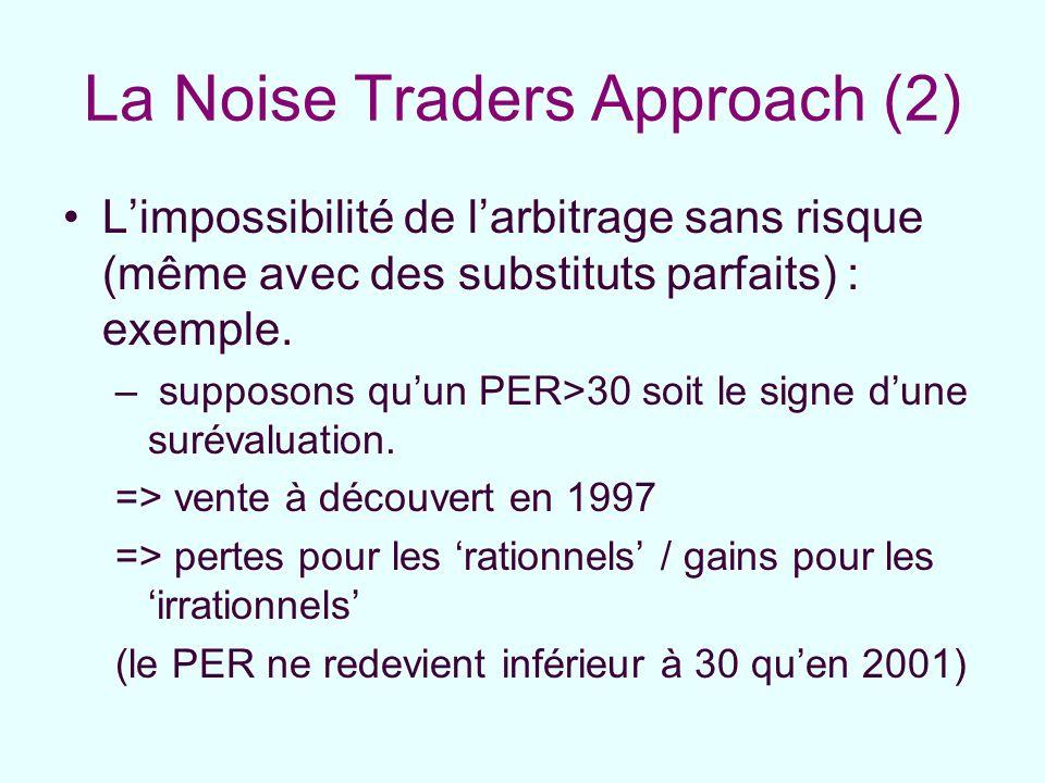 La Noise Traders Approach (2) Limpossibilité de larbitrage sans risque (même avec des substituts parfaits) : exemple. – supposons quun PER>30 soit le
